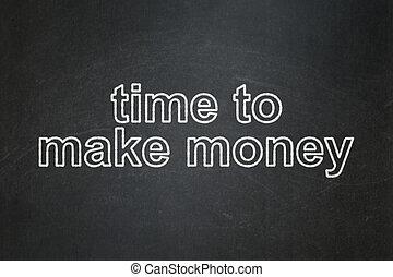Timeline concept: Time to Make money on chalkboard...
