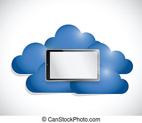 tablet in the middle of a set of clouds.
