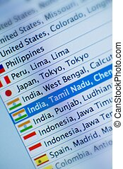 World Wide Visitors on Computer Display.