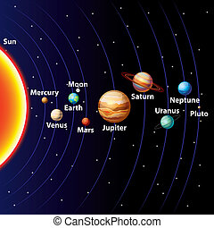 Solar system colorful vector background - Planets around the...
