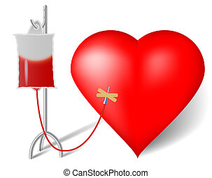 Blood transfusion to heart - Blood transfusion flowing to...