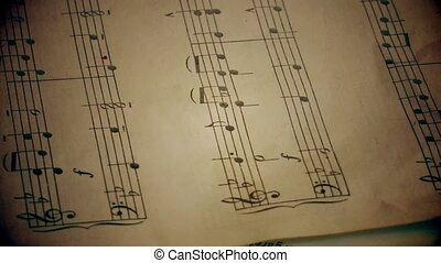 Blood Drops on music papers