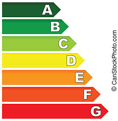 energy consumption sign on white background