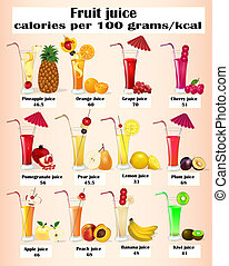 of a set of fruit juices with calories - illustration of a...