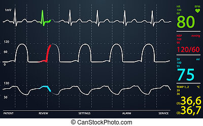 ICU monitor - Image of schematic Intensive Care Unit monitor...