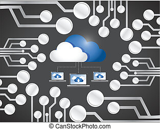 cloud computing laptop network circuit board illustration...
