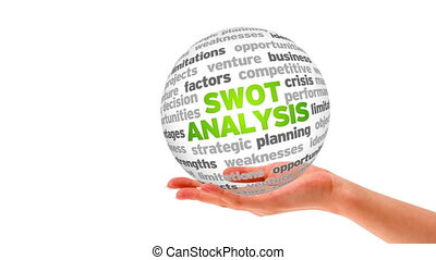 Swot Analysis Word Sphere - A person holding a 3D Swot...