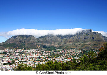 Panoramic view of Cape Town South Africa