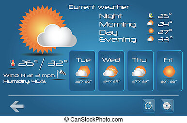 Set of weather icons web, mobile - Set of weather icons for...