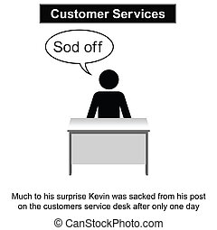 Customer Services - Kevin needed to improve his people...