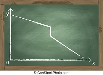 Chalkboard with finance business failure graph vector...