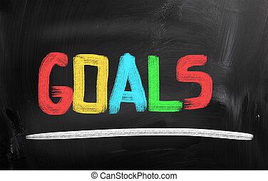 metas, concepto