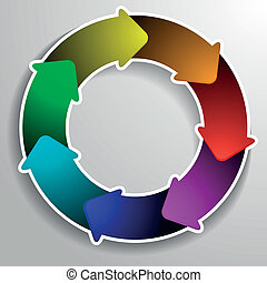 circle diagram - detailed illustration of a life cycle...