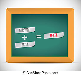 alcohol and driving equals death. equation illustration...