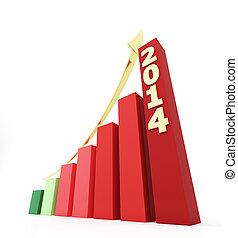 2014 bar graph
