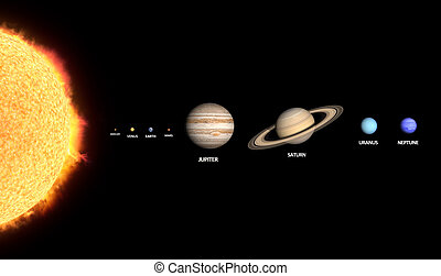 The complete Solar System - A rendered comparison of the Sun...