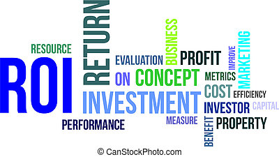 word cloud - roi - A word cloud of return on investment...