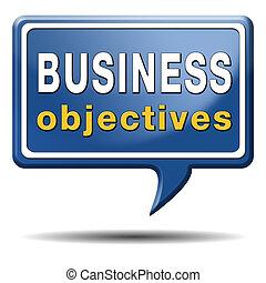 empresa / negocio, objetivos
