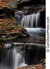 Waterfalls in Autumn