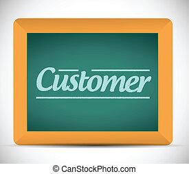 customer message written on a blackboard