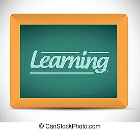 learning message written on a blackboard.