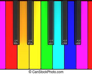 Color piano keys - Color digital piano keyboard.