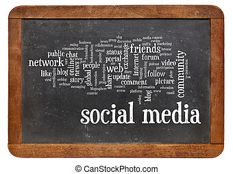 social media word cloud on blackboard - social media word...