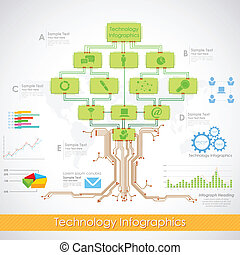 Technology Infographics - illustration of technology...