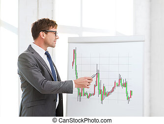 man pointing to flip board with forex chart - business,...