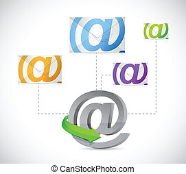 at symbol email communication concept illustration