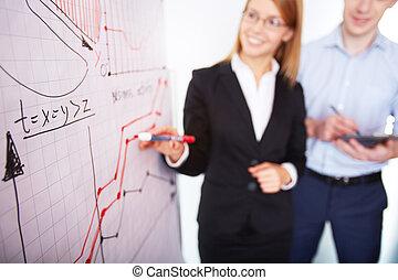 Presentation on whiteboard