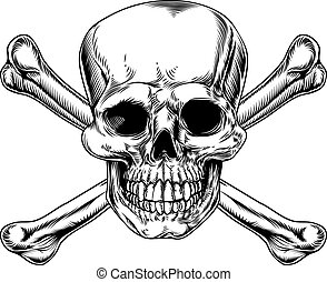 Vintage Skull and Crossbones Sign - Skull and Crossbones...