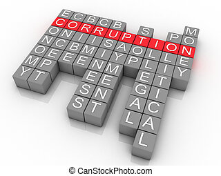 3d Corruption in word collage