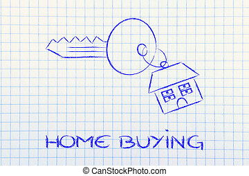 real estate market, home buying and selling - keys with...