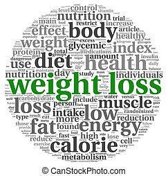 Weight loss concept in tag cloudcloud - Weight loss words...
