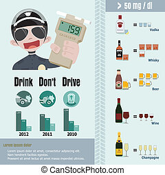 blood alcohol calculator info graphic