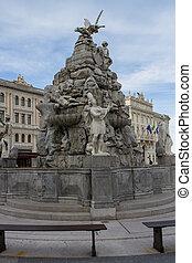 Piazza Unita in Trieste, Italia