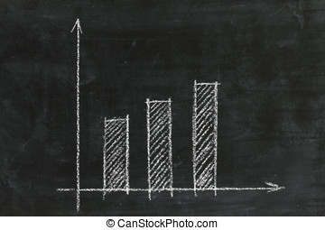Bar Graph on a chalkboard