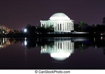 Thomas Jefferson Memorial silhouette at night with mirror...