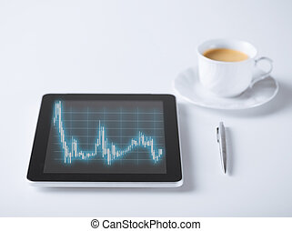 tablet pc with forex chart on it and cup of coffee -...