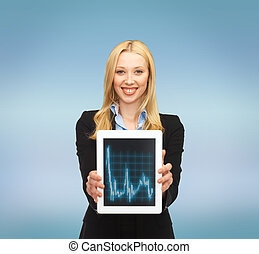 smiling woman with tablet pc and forex chart on it