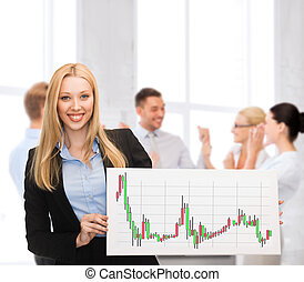 businesswoman with board and forex chart on it - business,...