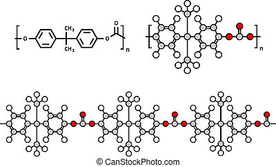 Polycarbonate (PC) plastic, chemical structure. Made from...