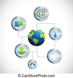 globe technology communication diagram illustration design...