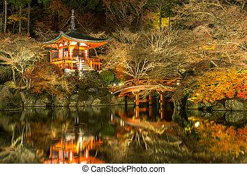 Daigoji Temple Kyoto Japan - Daigoji Temple Shingon Buddhist...