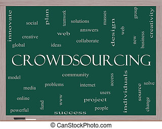 Crowdsourcing Word Cloud Concept on a Blackboard with great...