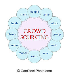 Crowdsourcing Circular Word Concept - Crowdsourcing concept...