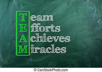 team miracle - Acronym of Team writen  on green chalkboard