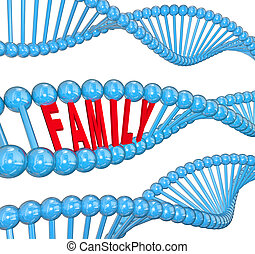 Family Word DNA Strand Biology Hereditary Traits - Family...