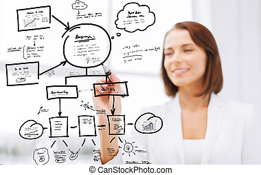 businesswoman drawing plan on virtual screen - office,...
